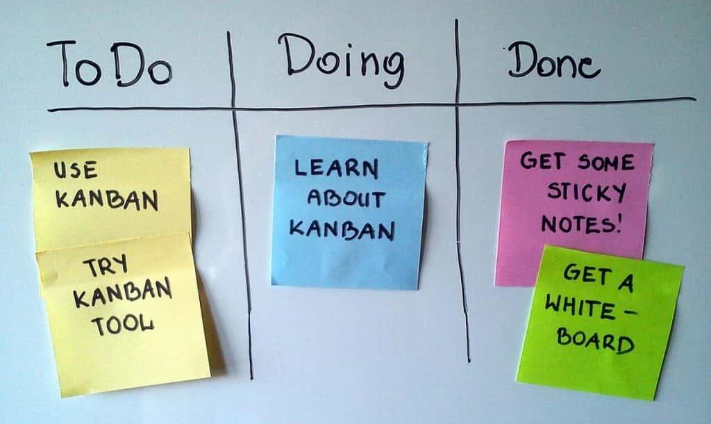 Kanban: visualizzare il workflow per essere più produttivi