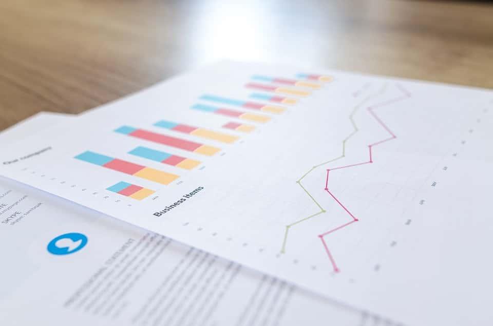 rapporto crescita finanziaria